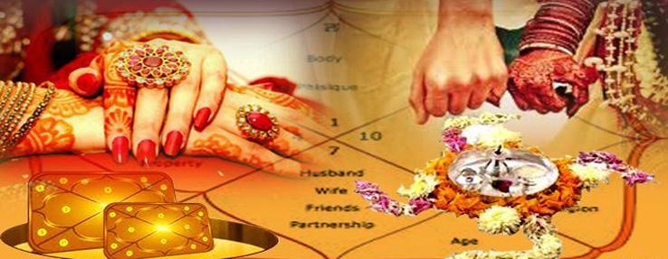 Fertility Astrology - India's Best Astrologer Pandit N K  Sharma