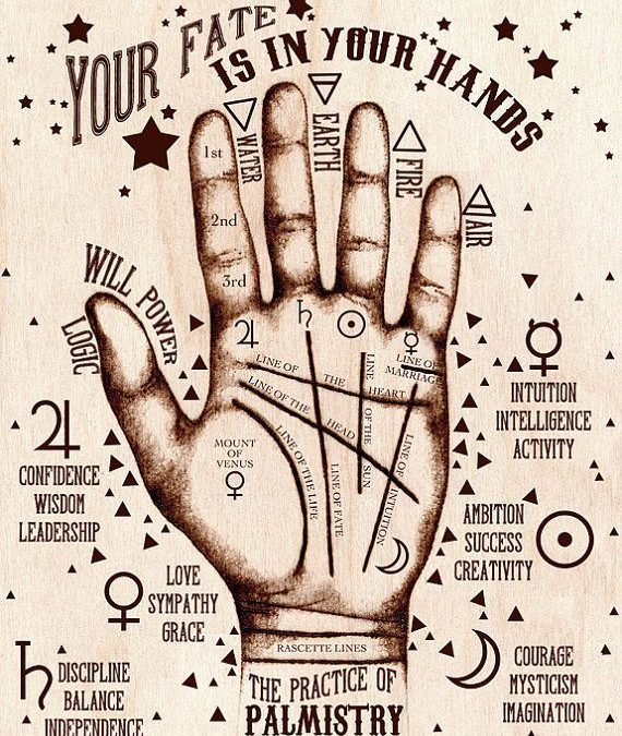 The Best Palm Reading Techniques By Pandit N K Sharma